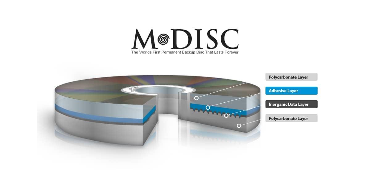 warstwy płyt m-disc